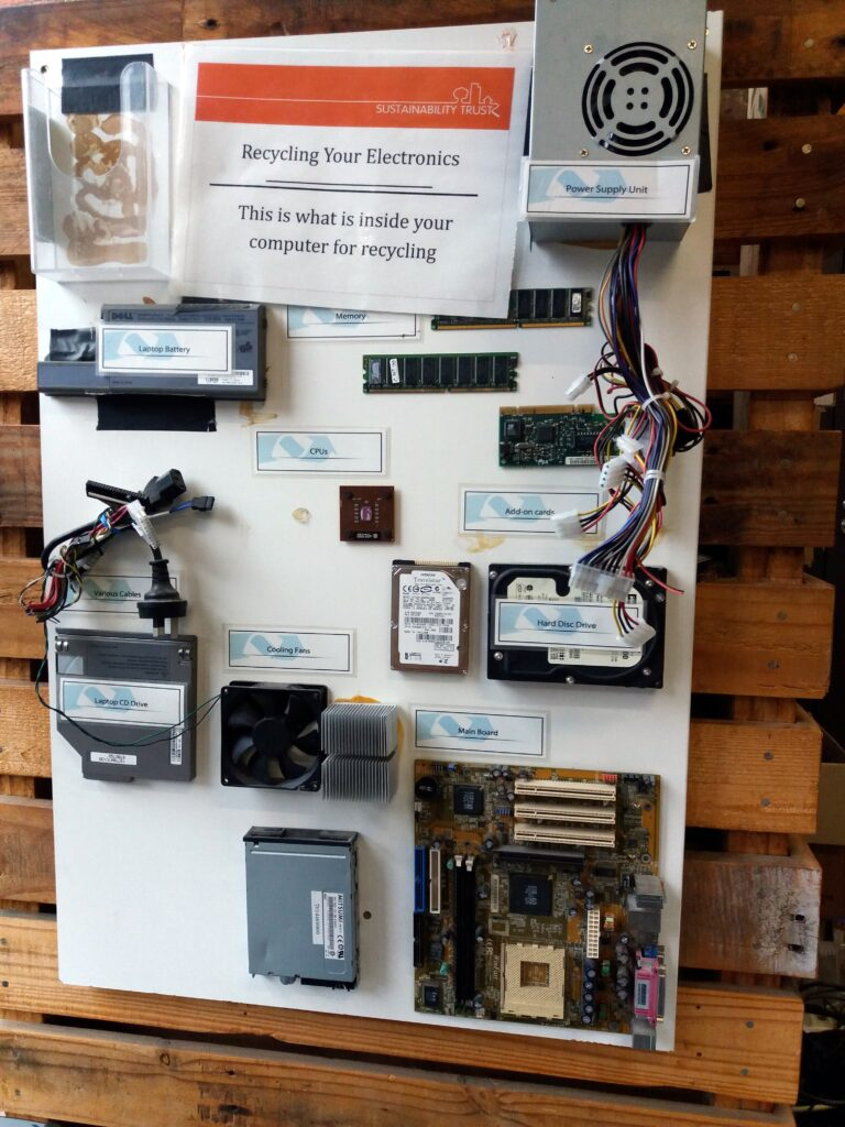 wall displaying what you can find inside a computer