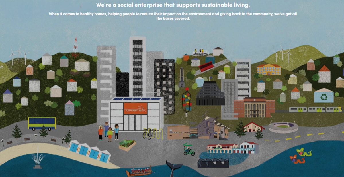 Drawing of Wellington City with all its main attractions and the Sustainability Trust building at the centre